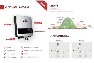 画像1: 自家消費太陽光MYキット 太陽光発電システム